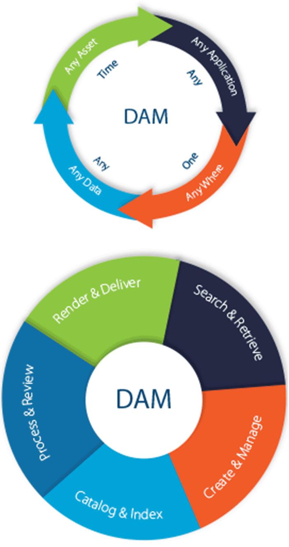 digital convergence Digital convergence solutions, yverdon-les-bains 12 likes digital convergence solutions offre des services de conseil dans les domaines des.